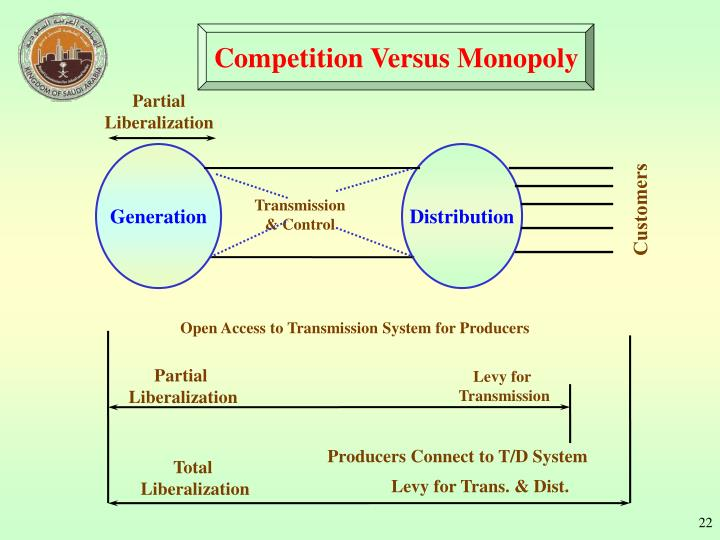 Competition Versus Monopoly
