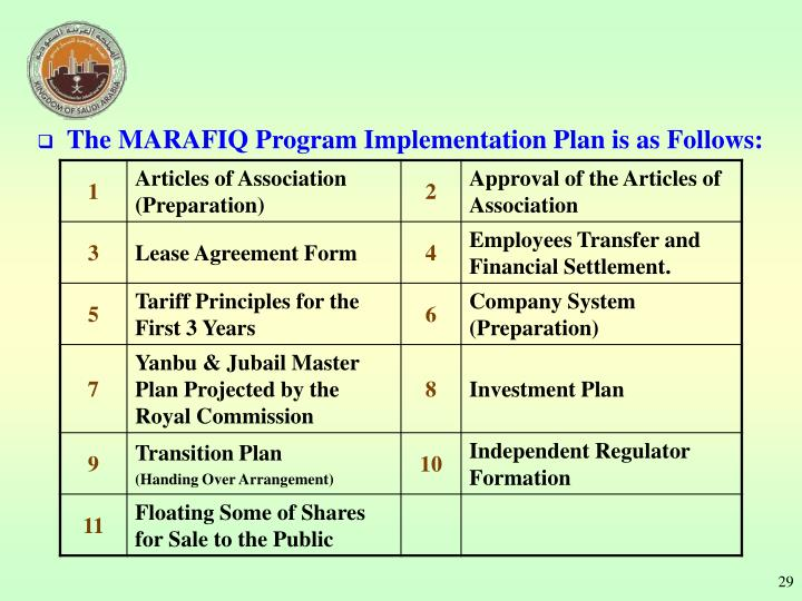 The MARAFIQ Program Implementation Plan is as Follows: