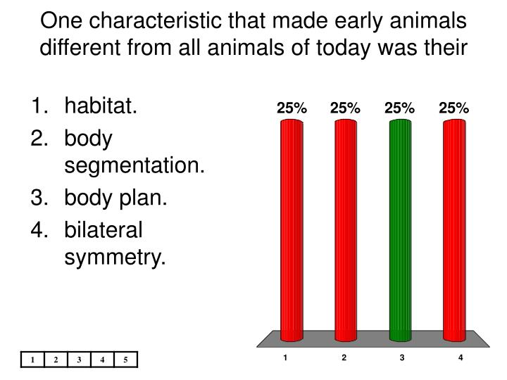 One characteristic that made early animals different from all animals of today was their