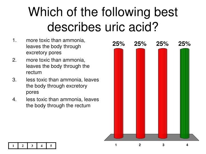 Which of the following best describes uric acid?