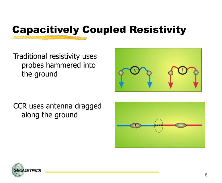 Capacitively Coupled Resistivity