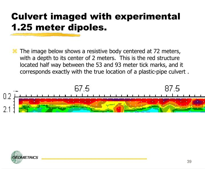 Culvert imaged with experimental 1.25 meter dipoles.