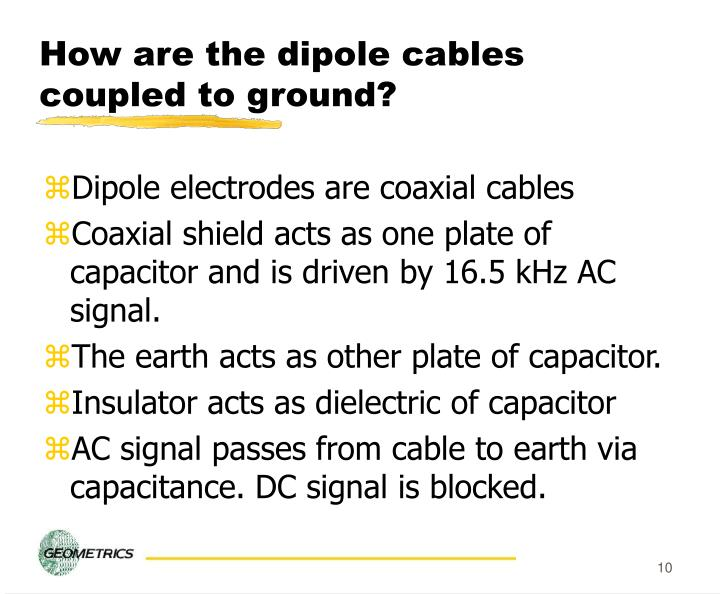 How are the dipole cables coupled to ground?