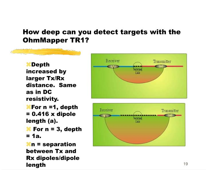 How deep can you detect targets with the OhmMapper TR1?