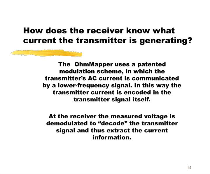 How does the receiver know what current the transmitter is generating?