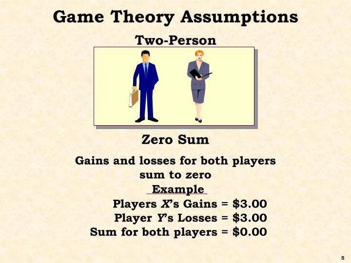 Game Theory Assumptions