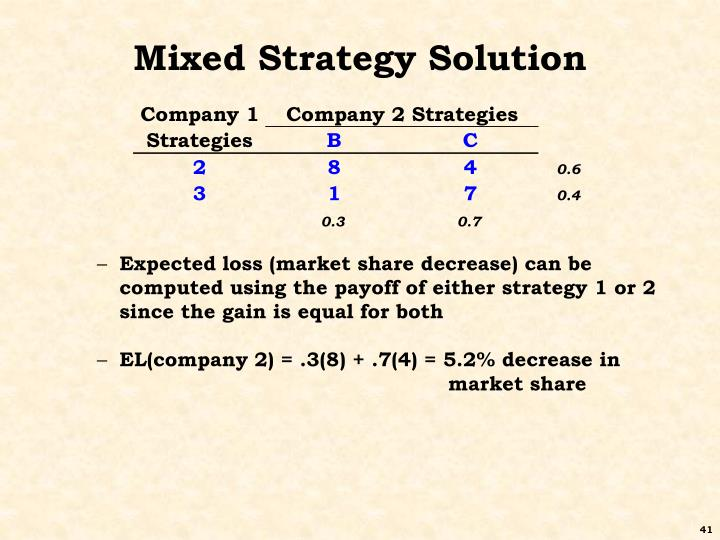 Mixed Strategy Solution
