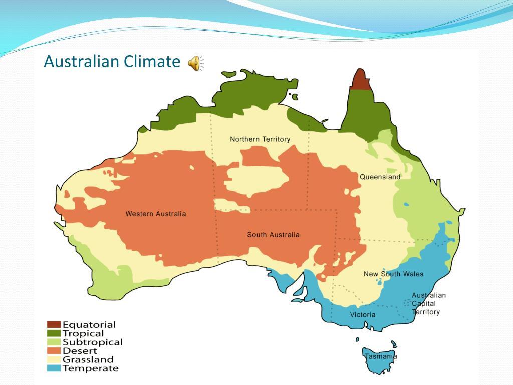 Australian Climate