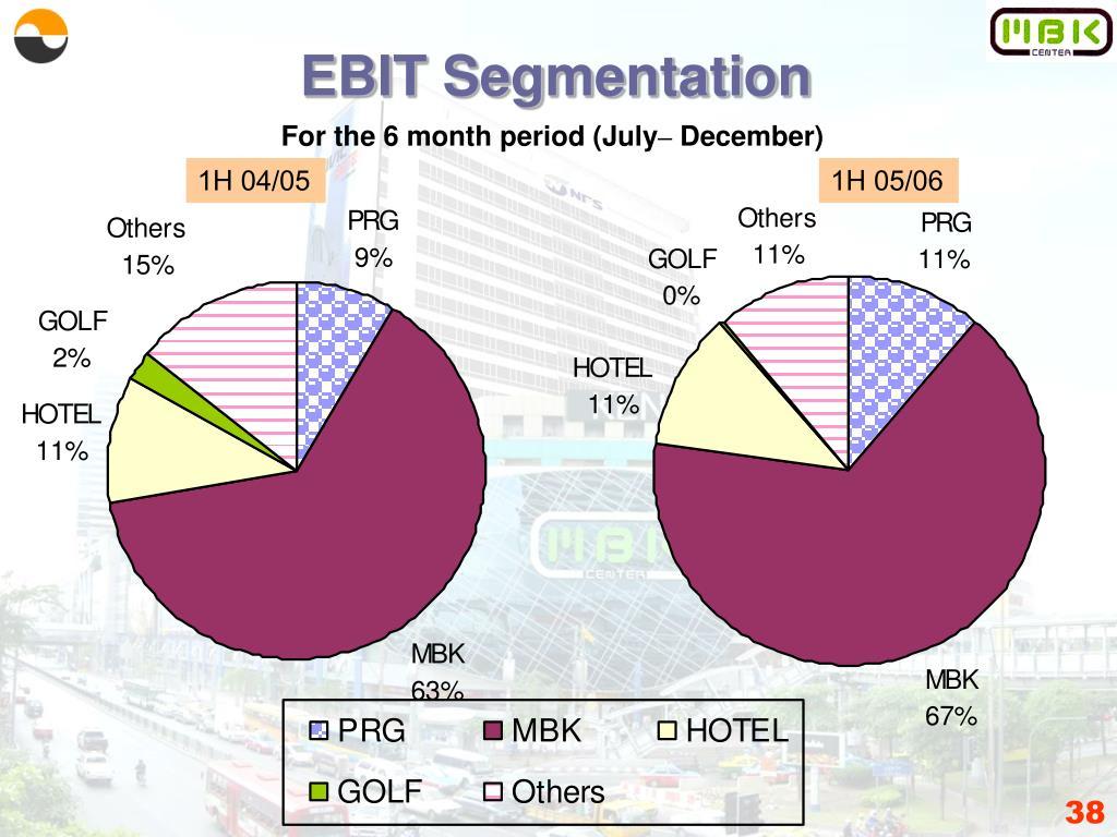 EBIT Segmentation