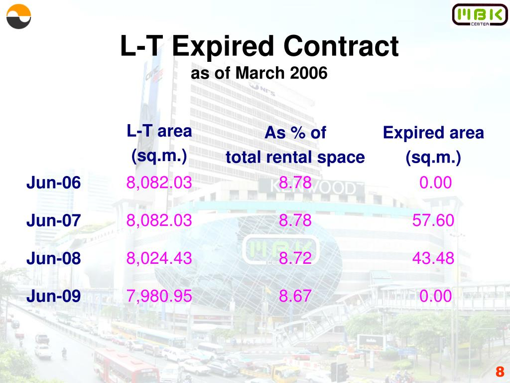 L-T Expired Contract
