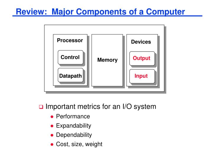Review major components of a computer