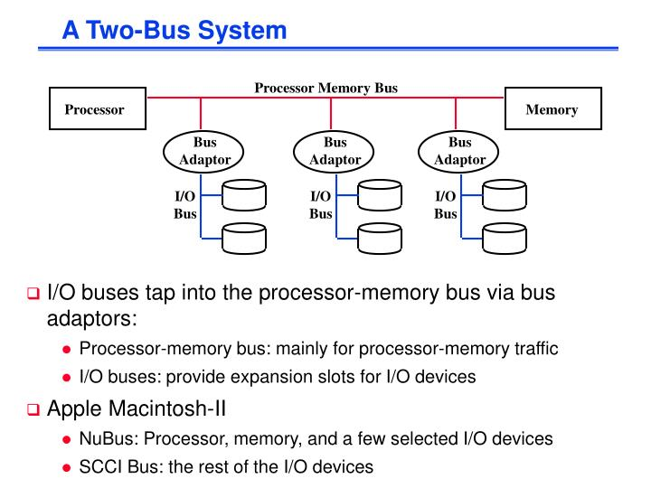 A Two-Bus System