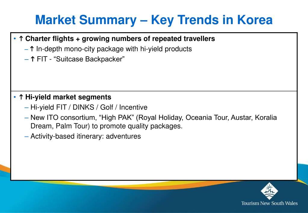 Market Summary – Key Trends in Korea