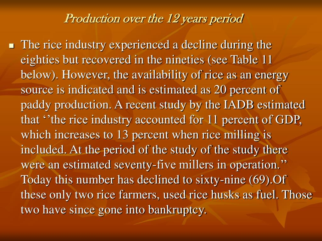 Production over the 12 years period