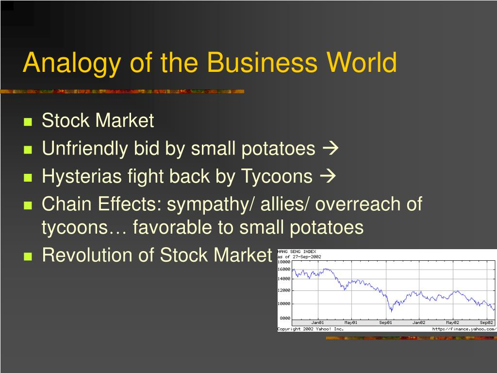 Analogy of the Business World