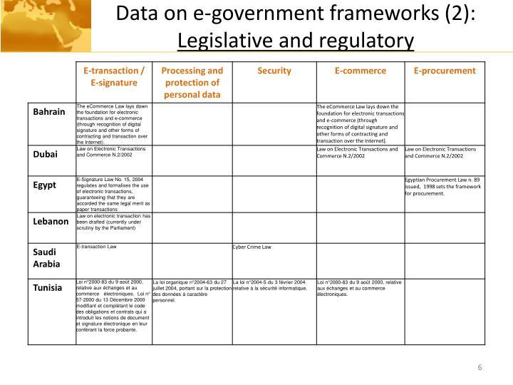Data on e-government frameworks (2):