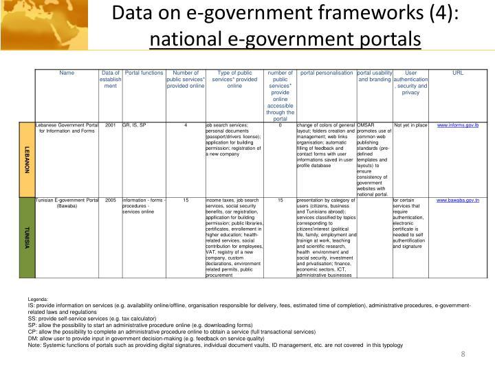 Data on e-government frameworks (4):