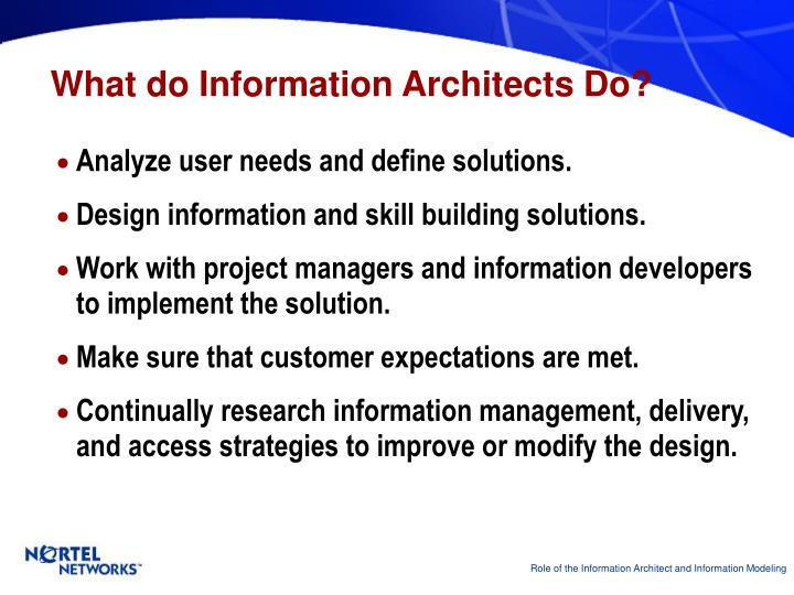 What do Information Architects Do?