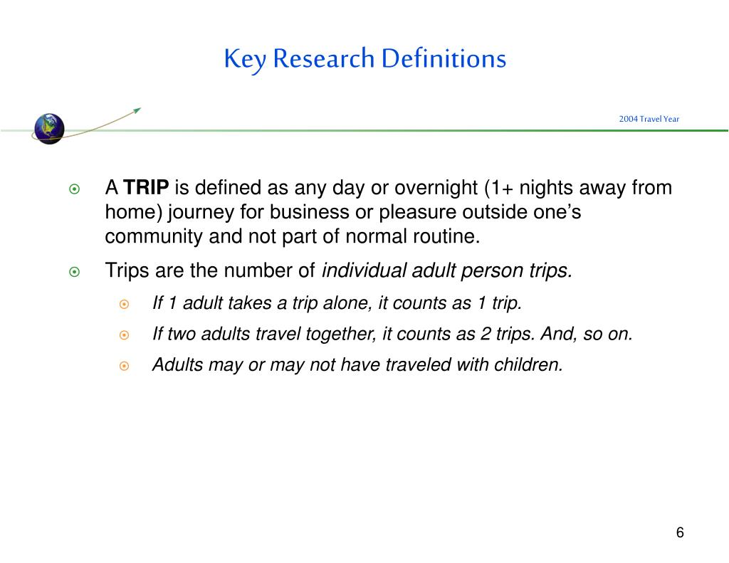 Key Research Definitions