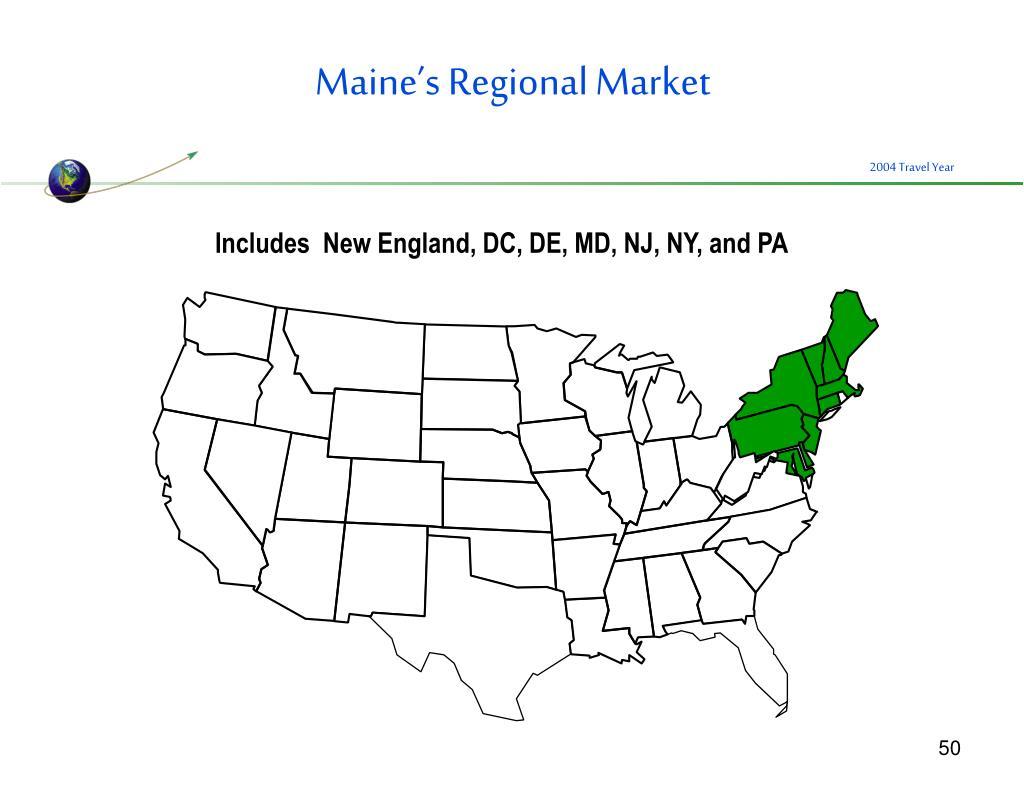Maine's Regional Market