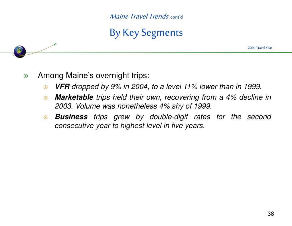Maine Travel Trends
