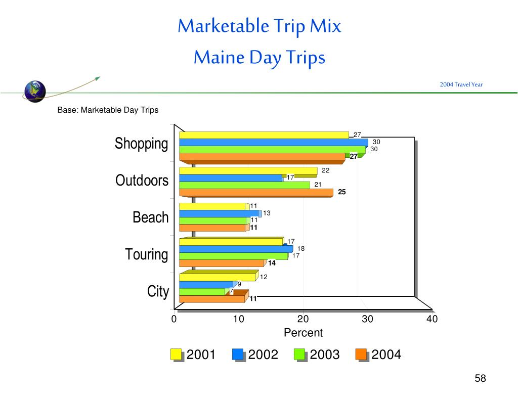 Marketable Trip Mix