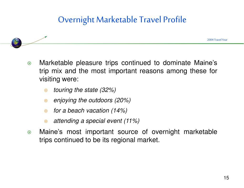 Overnight Marketable Travel Profile