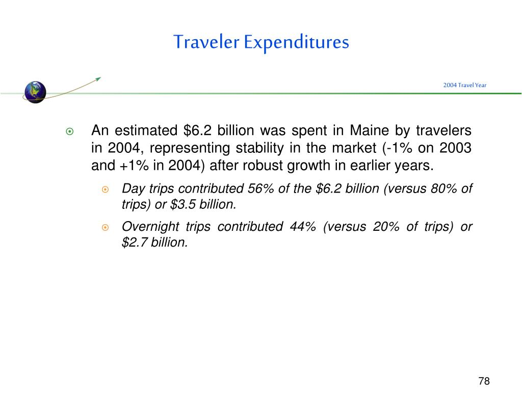 Traveler Expenditures