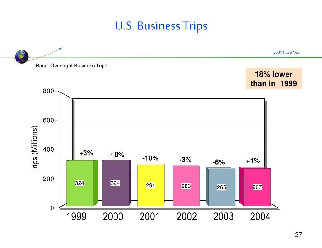 U.S. Business Trips