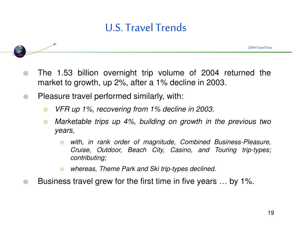 U.S. Travel Trends