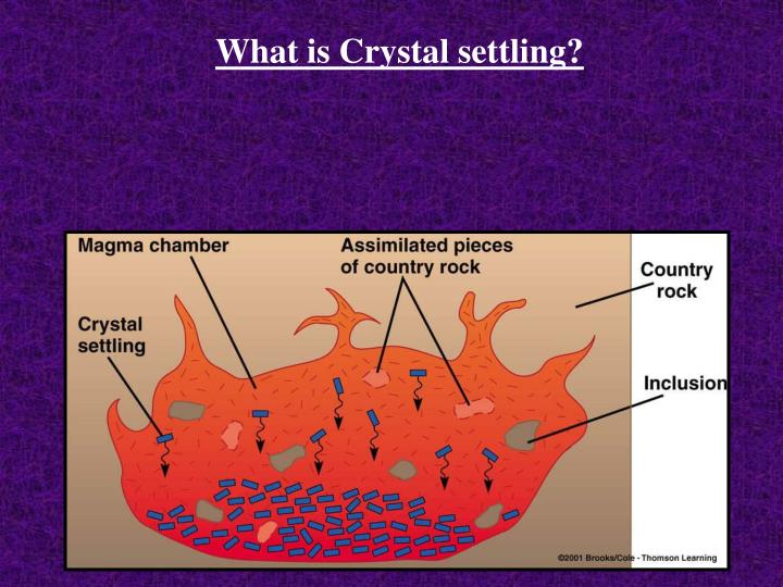 What is Crystal settling?