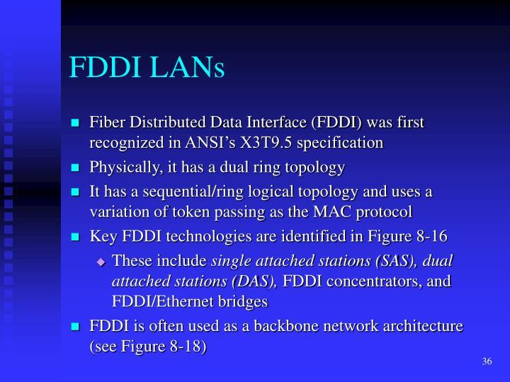 FDDI LANs