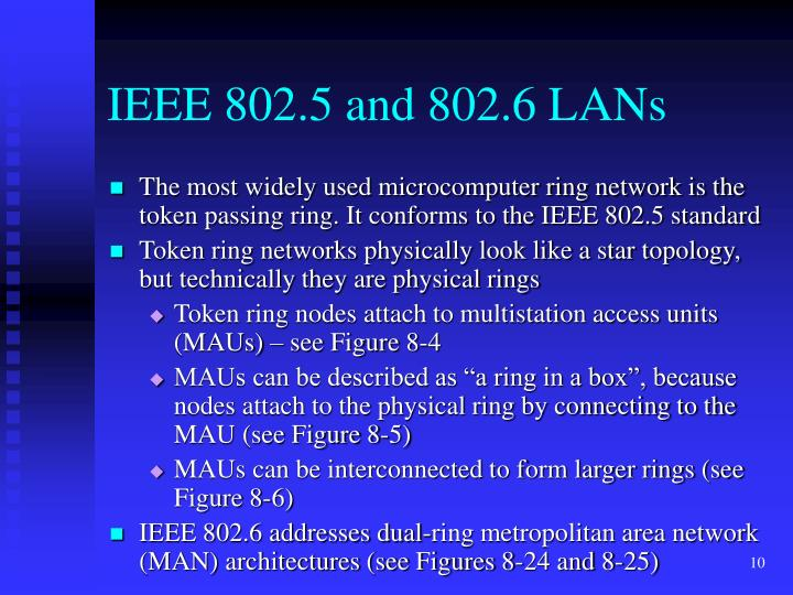 IEEE 802.5 and 802.6 LANs