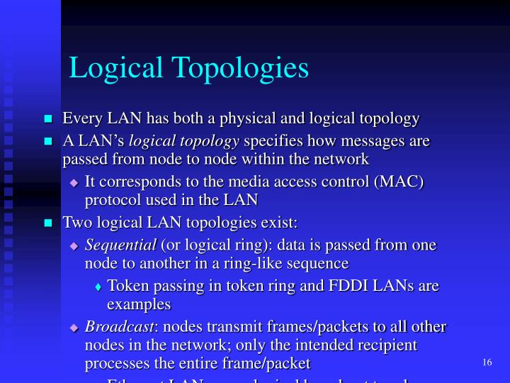 Logical Topologies