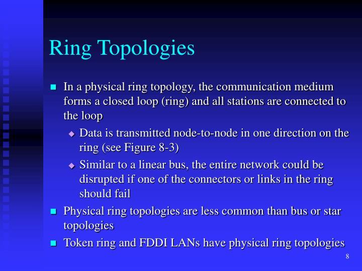 Ring Topologies