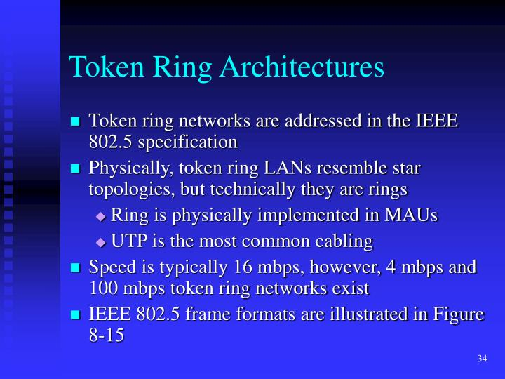 Token Ring Architectures