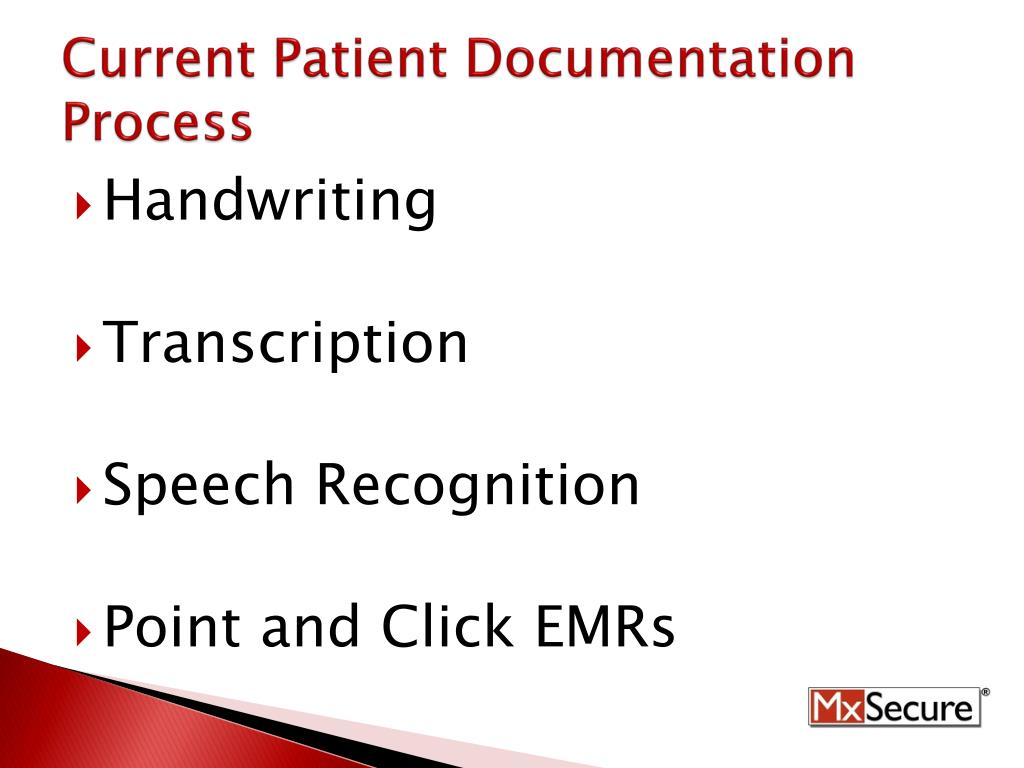 Current Patient Documentation Process