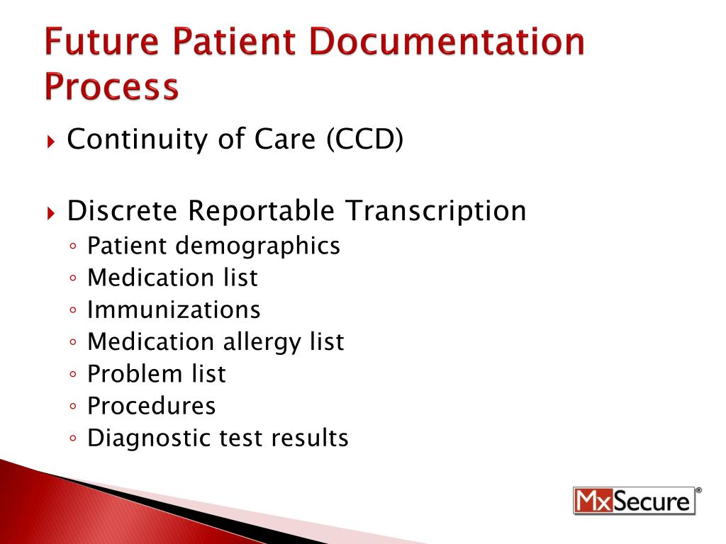 Future Patient Documentation Process