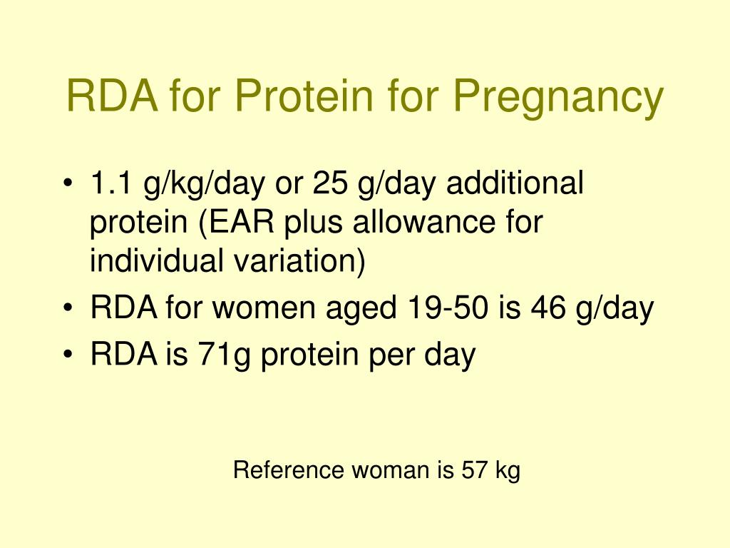 RDA for Protein for Pregnancy