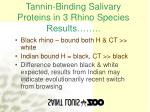 tannin binding salivary proteins in 3 rhino species results