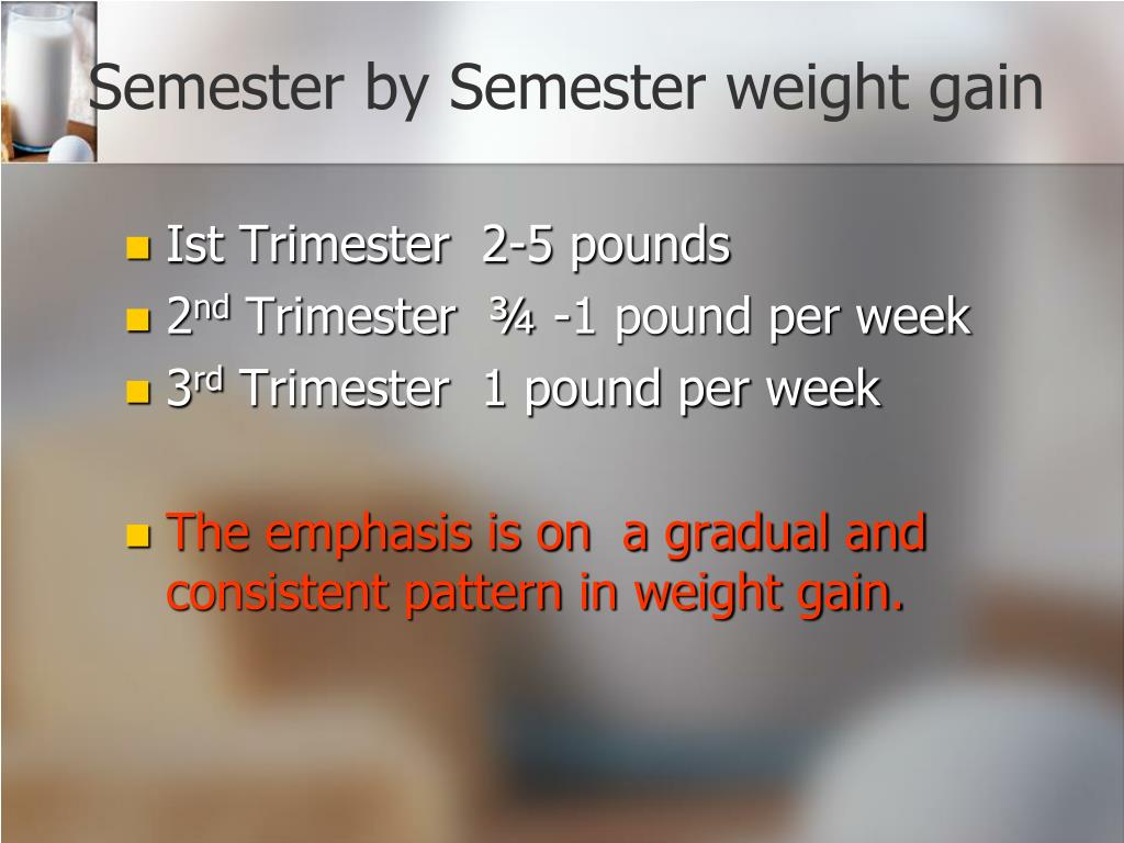 Semester by Semester weight gain