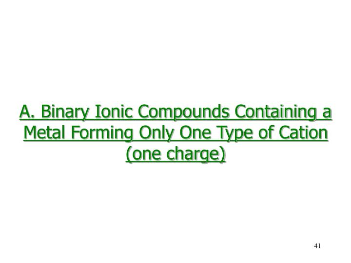 A. Binary Ionic Compounds Containing a Metal Forming Only One Type of Cation (one charge)