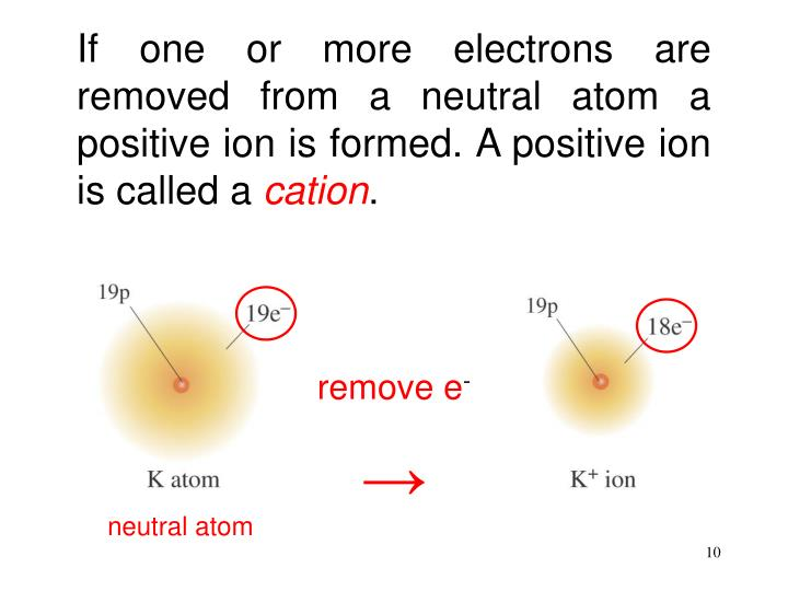 A charged particle known as an ion can be produced by adding or removing one or more electrons from a neutral atom.