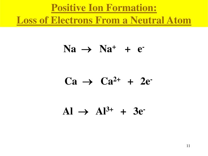 Positive Ion Formation: