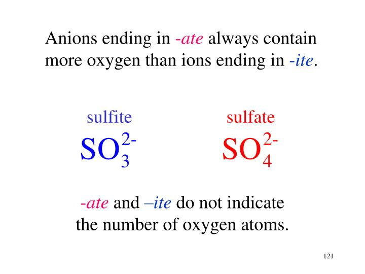 sulfite