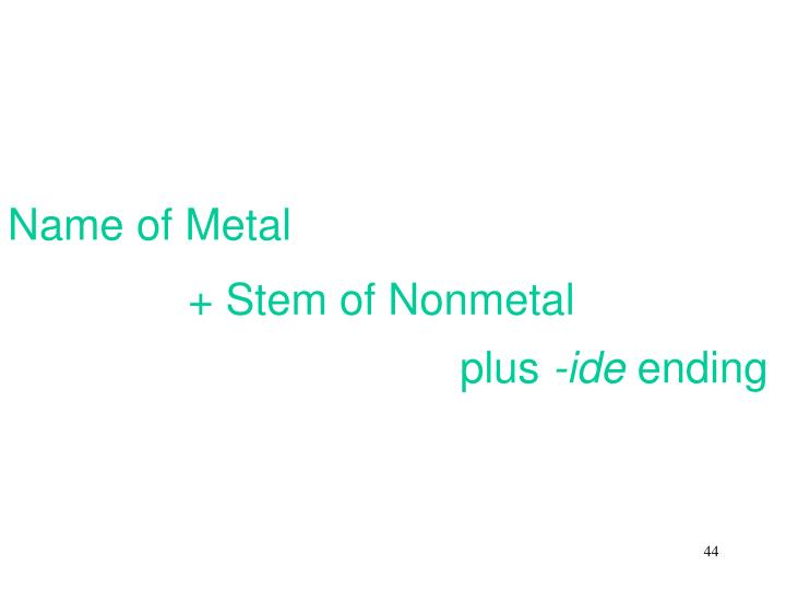 Name of Metal