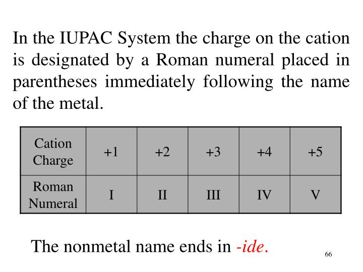 In the IUPAC System the charge on the cation is designated by a Roman numeral placed in parentheses immediately following the name of the metal.