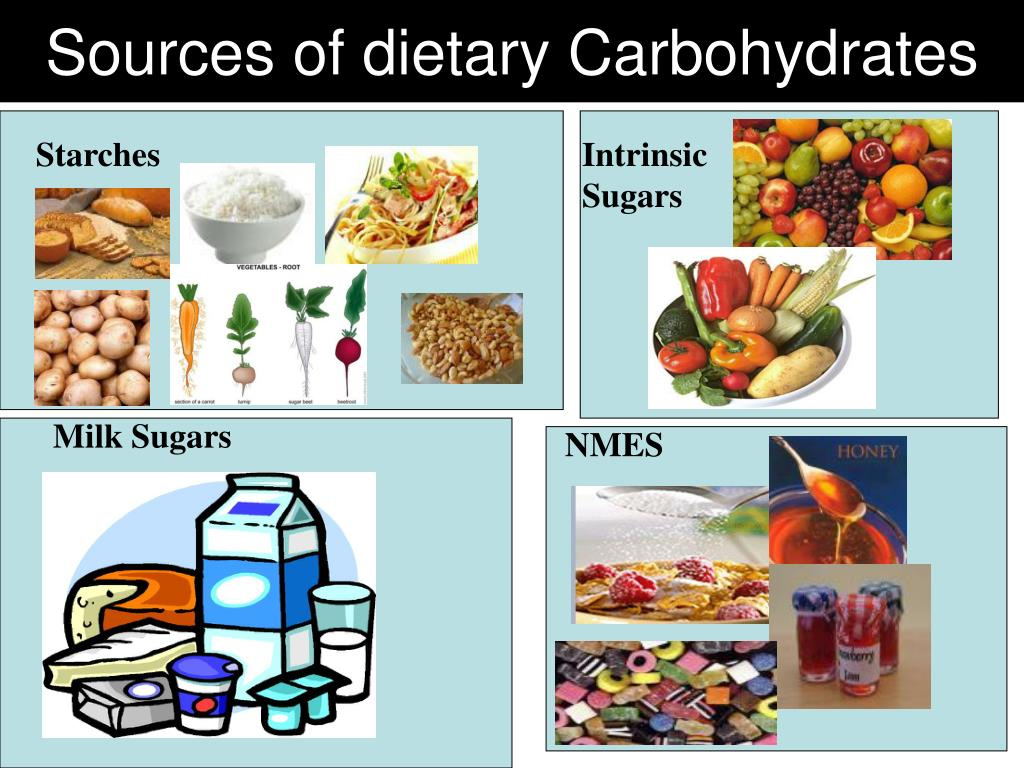 Sources of dietary Carbohydrates
