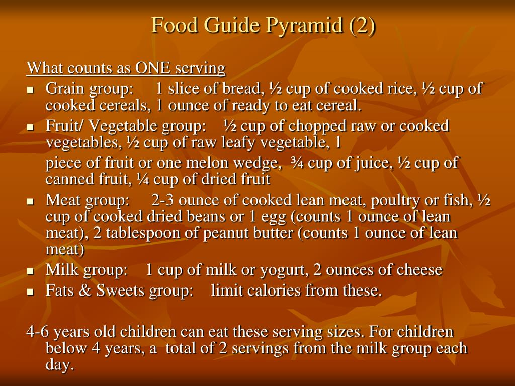 Food Guide Pyramid (2)