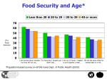 food security and age
